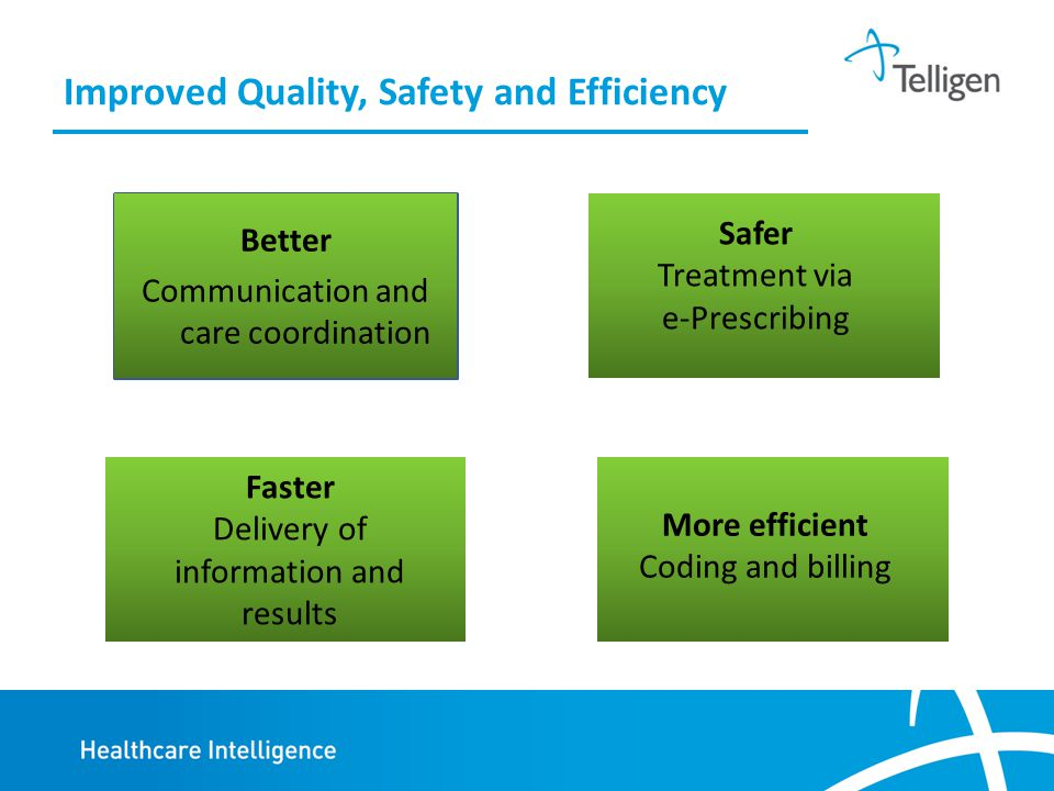 Improved Quality, Safety and Efficiency Better Communication and care coordination Faster Delivery of information and results Safer Treatment via e-Prescribing More efficient Coding and billing