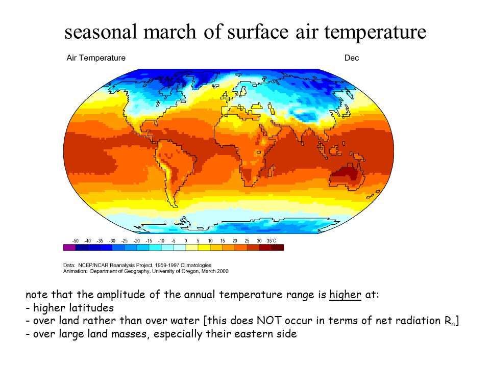 seasonal march of surface air temperature note that the amplitude of the annual temperature range is higher at: - higher latitudes - over land rather