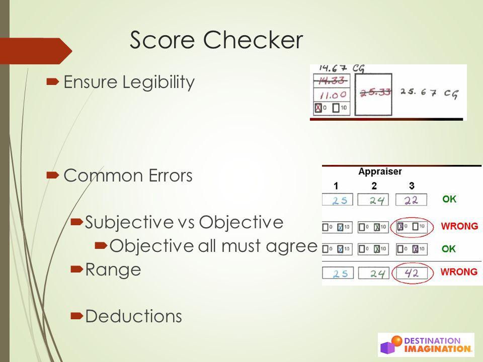 Score Checker  Ensure Legibility  Common Errors  Subjective vs Objective  Objective all must agree  Range  Deductions