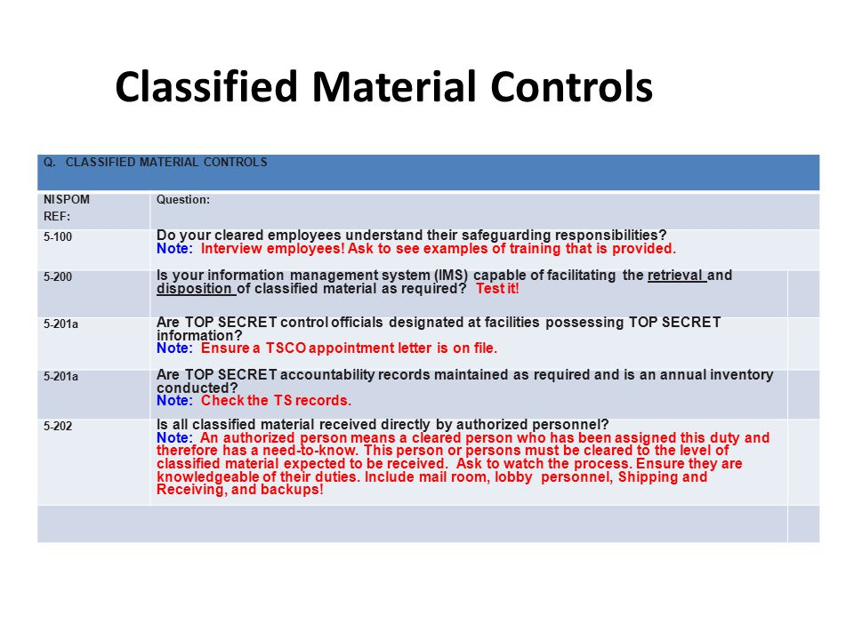 Classified Material Controls Q. CLASSIFIED MATERIAL CONTROLS NISPOM REF: Question: 5-100 Do your cleared employees understand their safeguarding respo