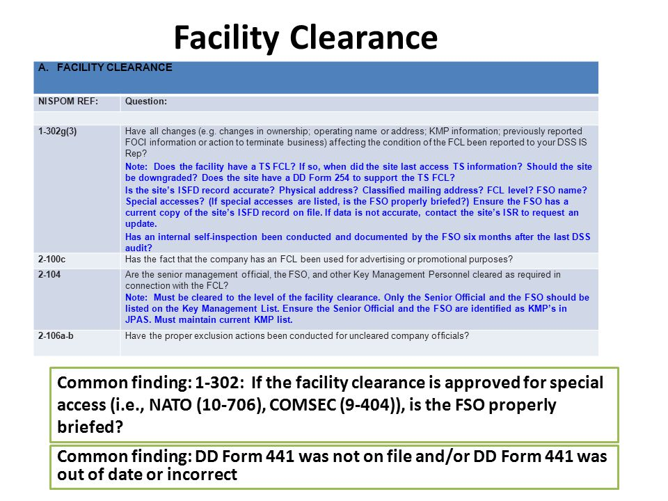 A. FACILITY CLEARANCE NISPOM REF:Question: 1-302g(3)Have all changes (e.g. changes in ownership; operating name or address; KMP information; previousl