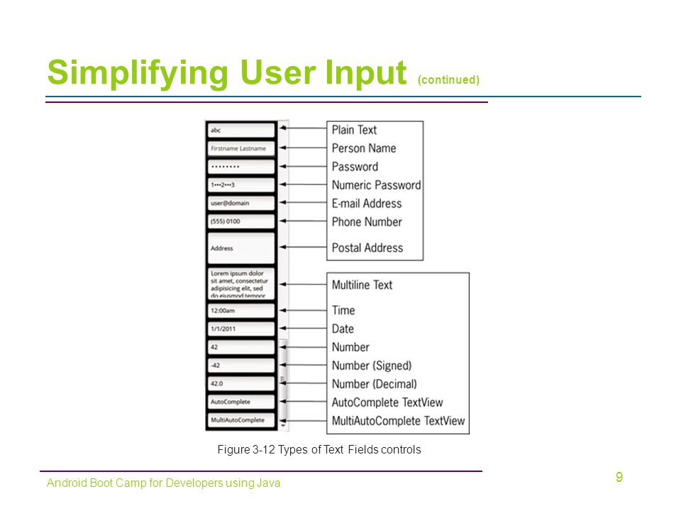 Simplifying User Input (continued) 9 Android Boot Camp for Developers using Java Figure 3-12 Types of Text Fields controls