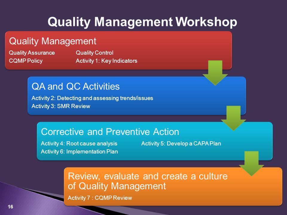 Quality Management Workshop 16