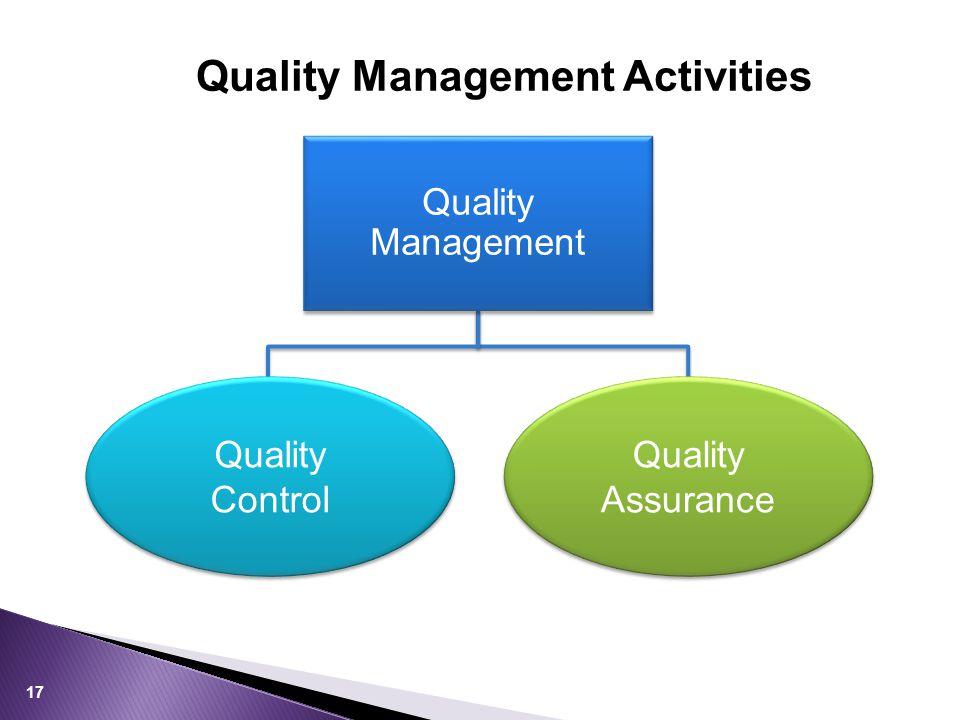 17 Quality Management Activities Quality Management Quality Control Quality Assurance