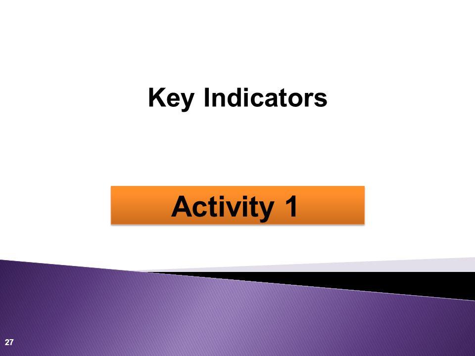 Key Indicators Activity 1 27