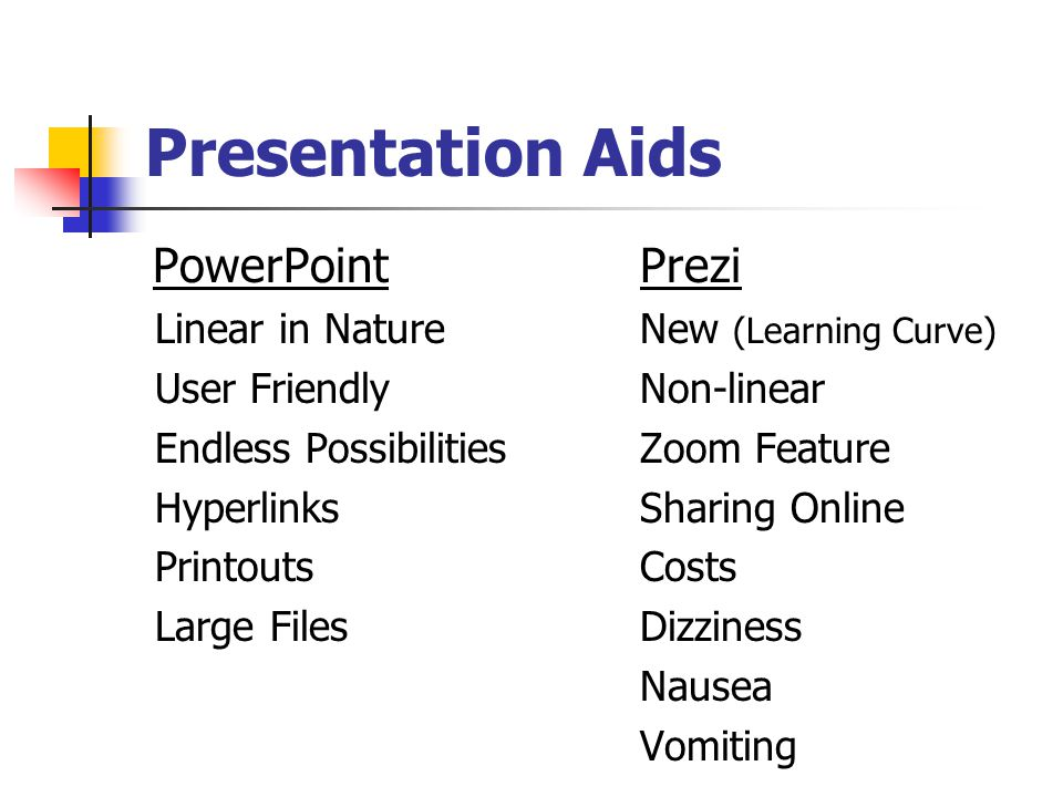 Presentation Aids Consider: Your personal preference Setting/Size of the group Is it enhancing the presentation.