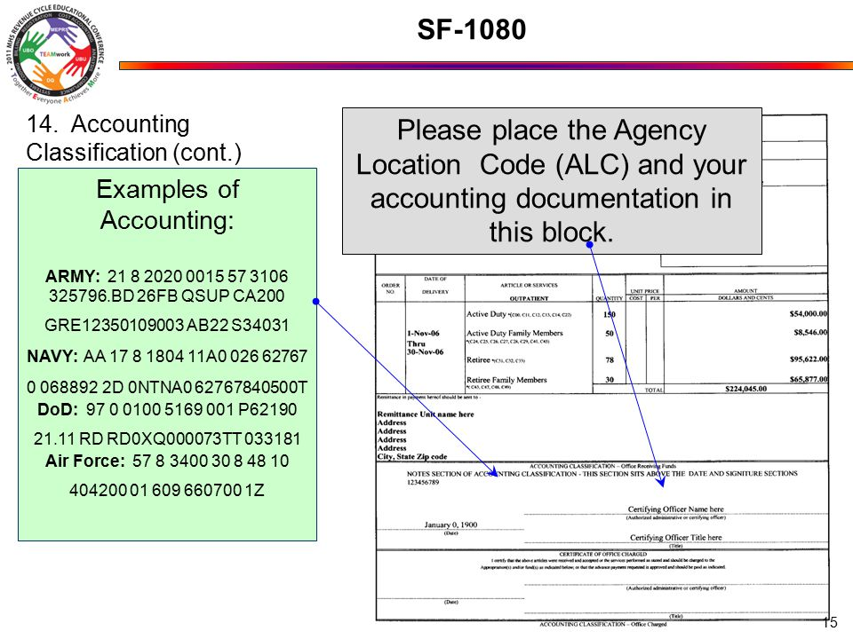 SF-1080 Examples of Accounting: ARMY: 21 8 2020 0015 57 3106 325796.BD 26FB QSUP CA200 GRE12350109003 AB22 S34031 NAVY: AA 17 8 1804 11A0 026 62767 0 068892 2D 0NTNA0 62767840500T DoD: 97 0 0100 5169 001 P62190 21.11 RD RD0XQ000073TT 033181 Air Force: 57 8 3400 30 8 48 10 404200 01 609 660700 1Z Please place the Agency Location Code (ALC) and your accounting documentation in this block.