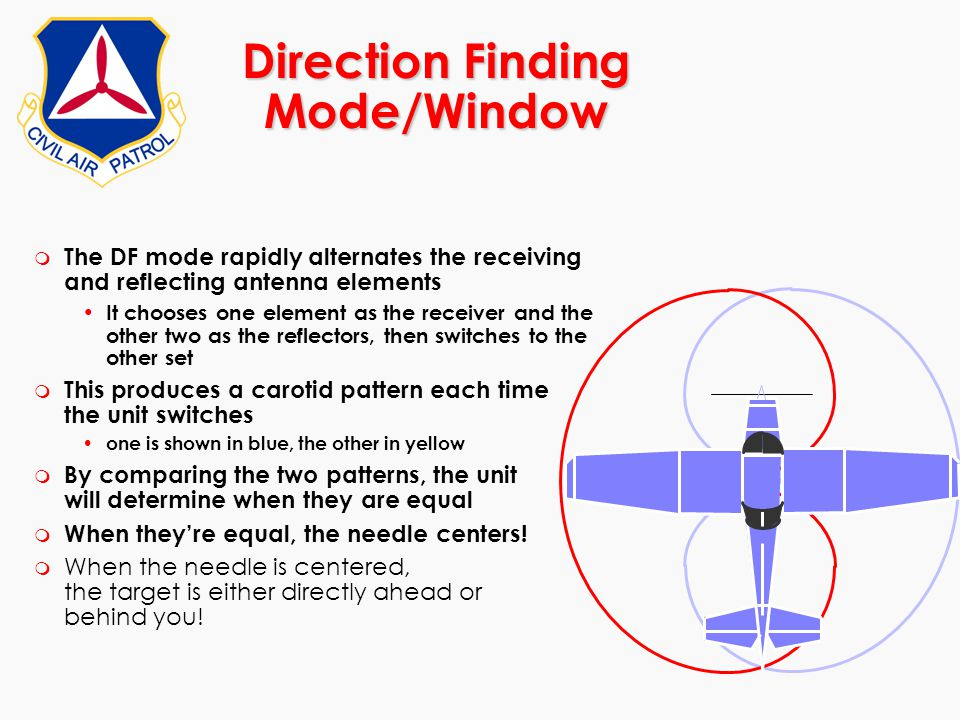 Direction Finding Mode/Window m The DF mode rapidly alternates the receiving and reflecting antenna elements It chooses one element as the receiver an