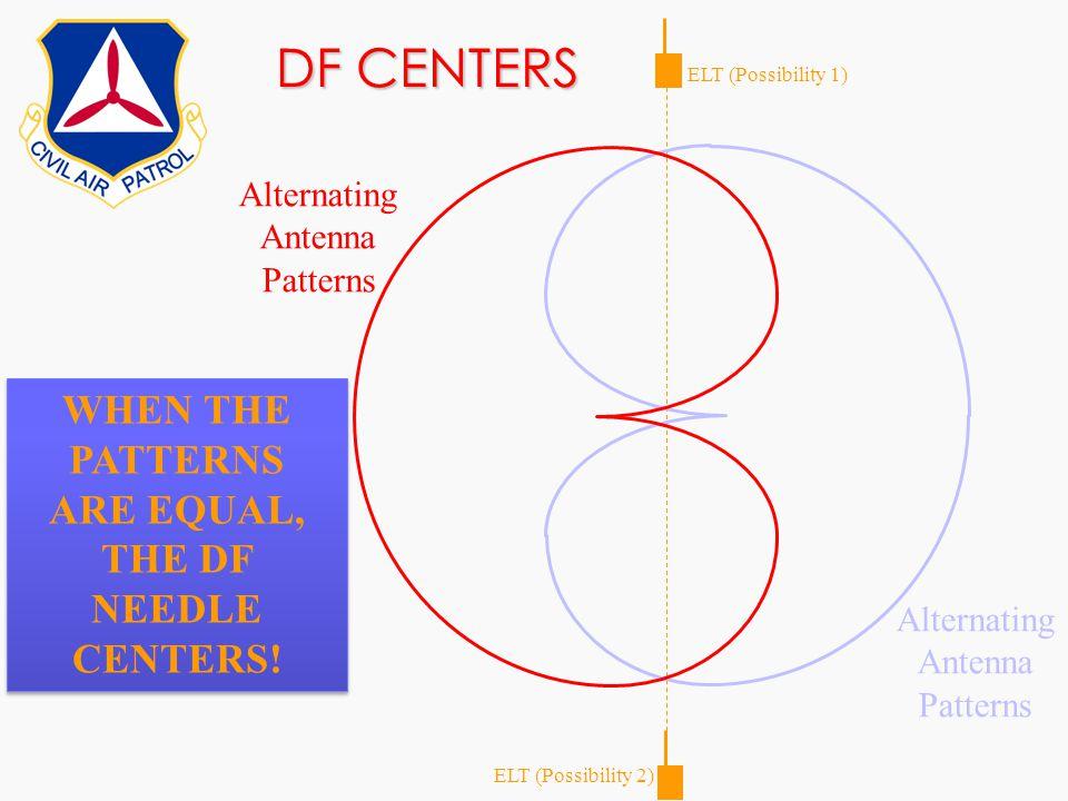 DF CENTERS Alternating Antenna Patterns Alternating Antenna Patterns WHEN THE PATTERNS ARE EQUAL, THE DF NEEDLE CENTERS! ELT (Possibility 1) ELT (Poss