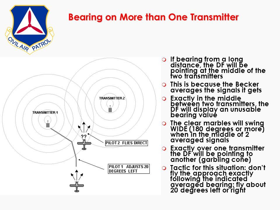 Bearing on More than One Transmitter m If bearing from a long distance, the DF will be pointing at the middle of the two transmitters m This is becaus