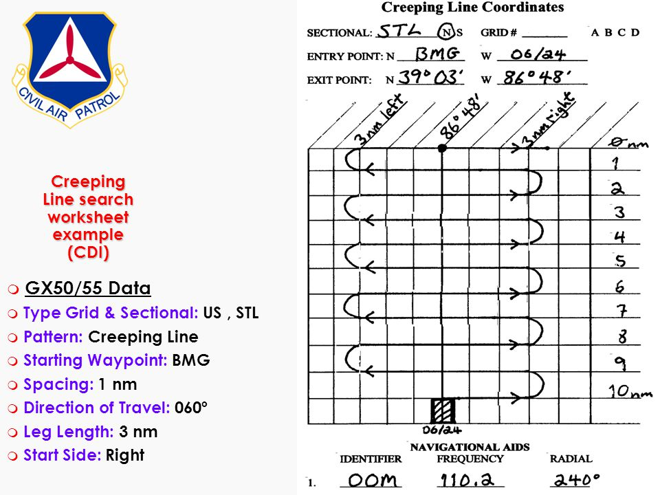 Creeping Line search worksheet example (CDI) m GX50/55 Data m Type Grid & Sectional: US, STL m Pattern: Creeping Line m Starting Waypoint: BMG m Spaci