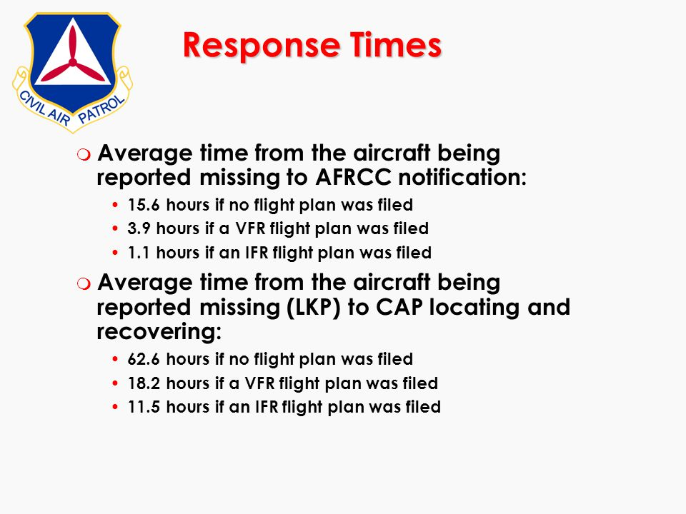 Response Times m Average time from the aircraft being reported missing to AFRCC notification: 15.6 hours if no flight plan was filed 3.9 hours if a VF