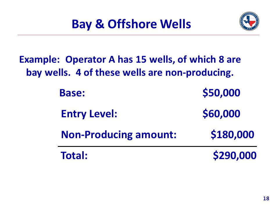 Example: Operator A has 15 wells, of which 8 are bay wells. 4 of these wells are non-producing. Base:$50,000 Entry Level:$60,000 Non-Producing amount:
