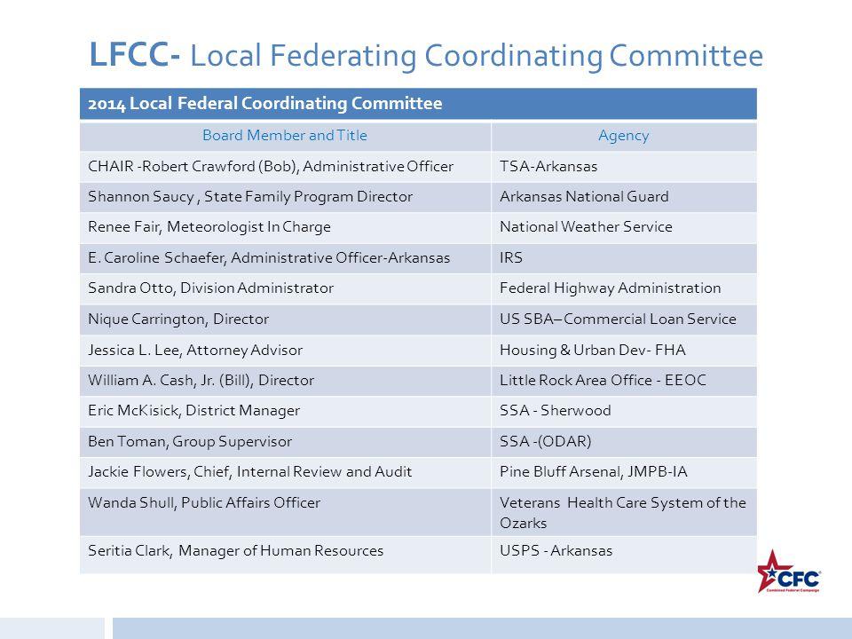 LFCC- Local Federating Coordinating Committee 2014 Local Federal Coordinating Committee Board Member and TitleAgency CHAIR -Robert Crawford (Bob), Adm