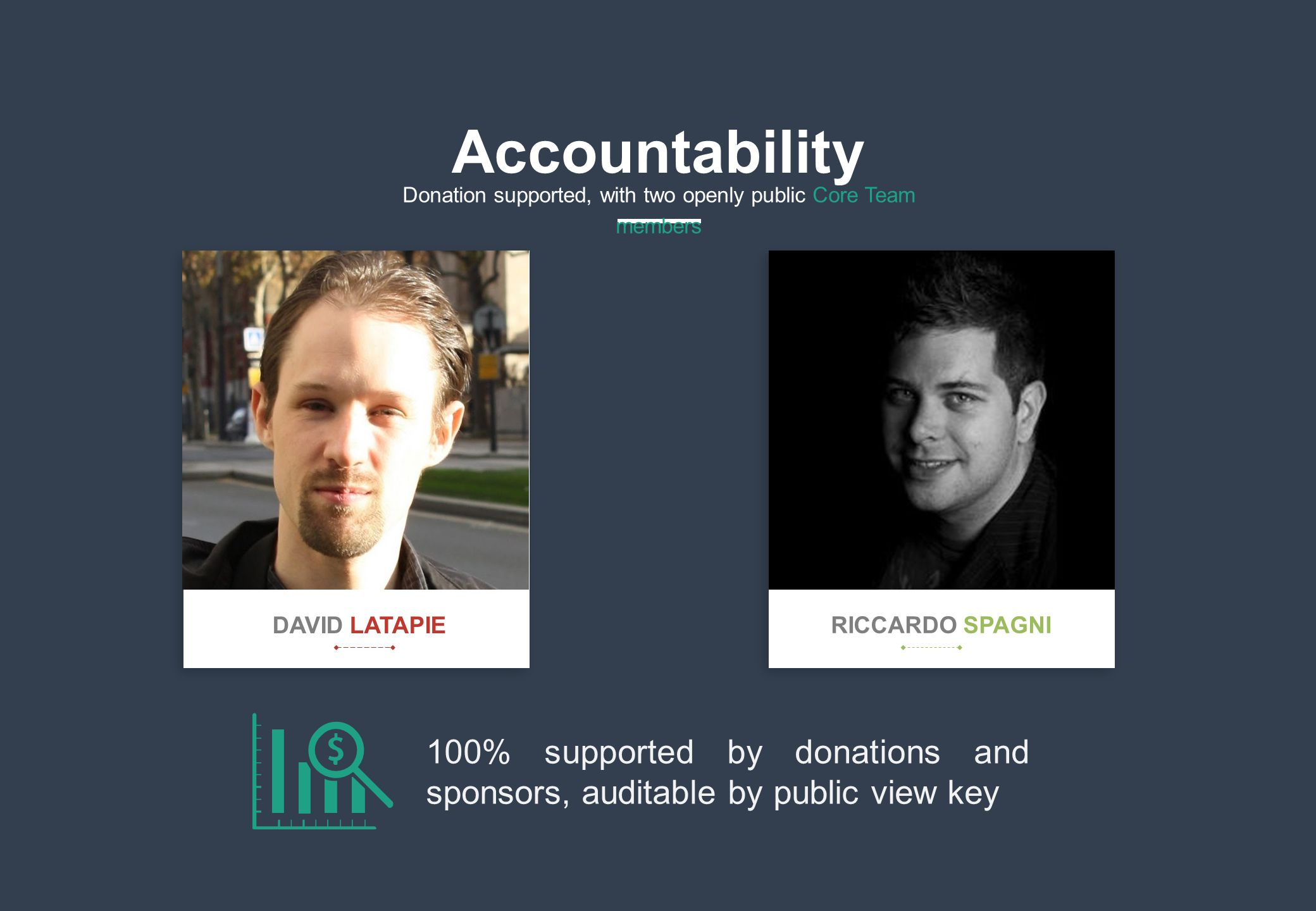 DAVID LATAPIE RICCARDO SPAGNI Accountability Donation supported, with two openly public Core Team members 100% supported by donations and sponsors, au