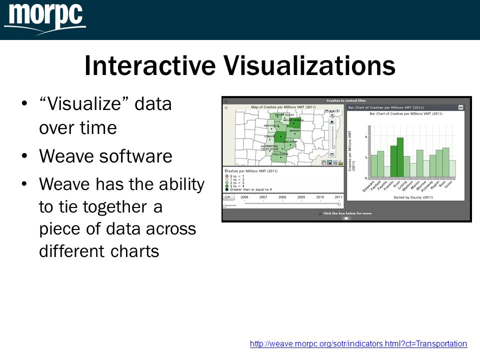 Interactive Visualizations Visualize data over time Weave software Weave has the ability to tie together a piece of data across different charts http://weave.morpc.org/sotr/indicators.html ct=Transportation