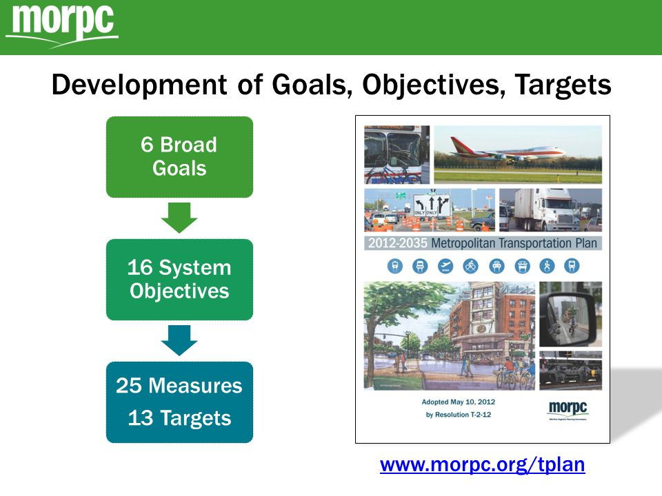 Development of Goals, Objectives, Targets 6 Broad Goals 16 System Objectives 25 Measures 13 Targets www.morpc.org/tplan
