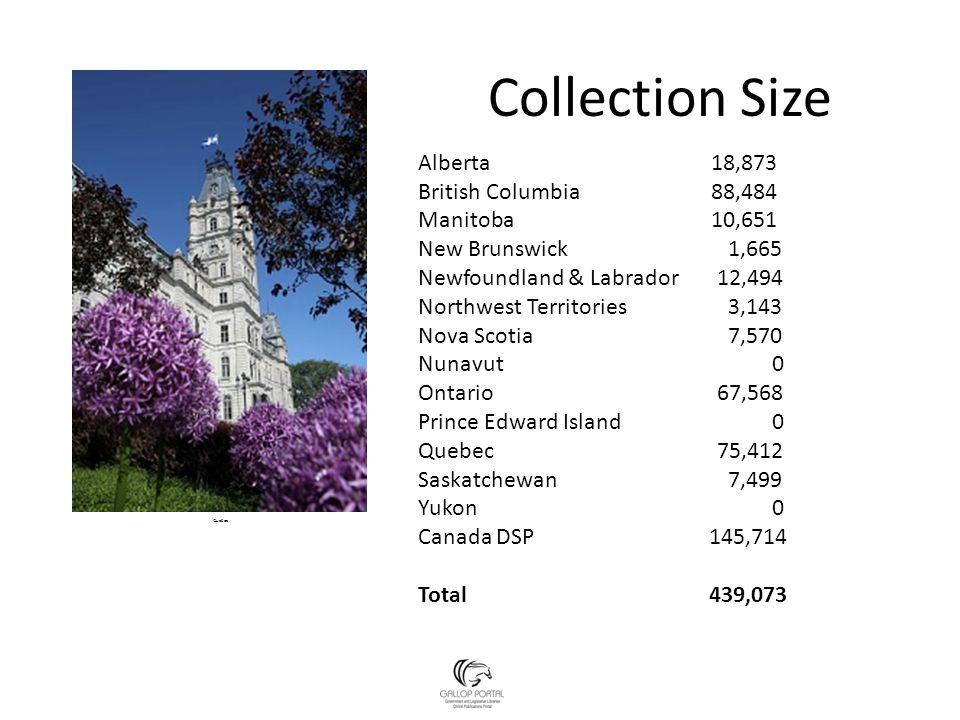 Collection Size Alberta 18,873 British Columbia 88,484 Manitoba 10,651 New Brunswick 1,665 Newfoundland & Labrador 12,494 Northwest Territories 3,143 Nova Scotia 7,570 Nunavut 0 Ontario 67,568 Prince Edward Island 0 Quebec 75,412 Saskatchewan 7,499 Yukon 0 Canada DSP 145,714 Total 439,073 Quebec