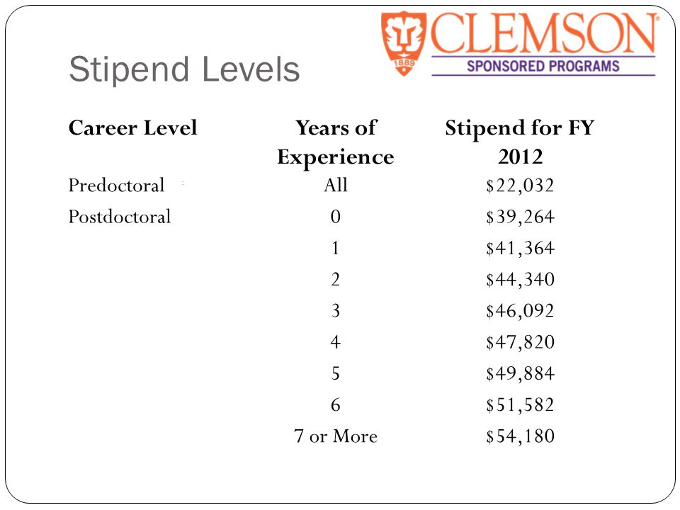 Stipend Levels Career LevelYears of Experience Stipend for FY 2012 PredoctoralAll$22,032 Postdoctoral0$39,264 1$41,364 2$44,340 3$46,092 4$47,820 5$49