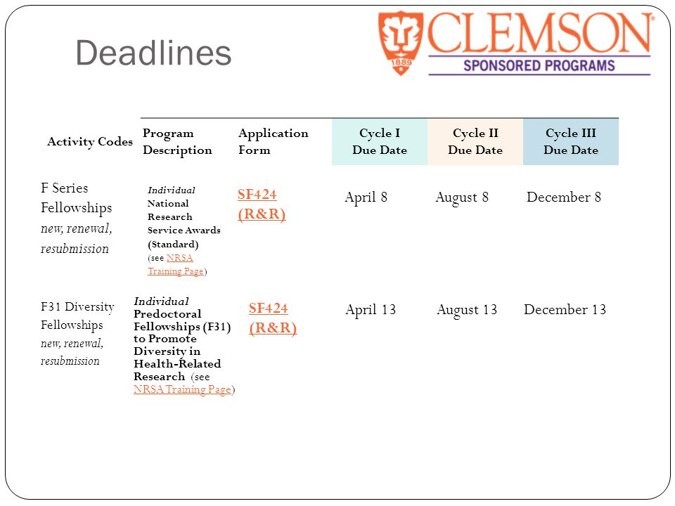 Deadlines Activity Codes Program Description Application Form Cycle I Due Date Cycle II Due Date Cycle III Due Date F Series Fellowships new, renewal, resubmission Individual National Research Service Awards (Standard) (see NRSA Training Page)NRSA Training Page SF424 (R&R) April 8 August 8 December 8 Individual Predoctoral Fellowships (F31) to Promote Diversity in Health-Related Research (see NRSA Training Page) NRSA Training Page F31 Diversity Fellowships new, renewal, resubmission SF424 (R&R) April 13 August 13 December 13
