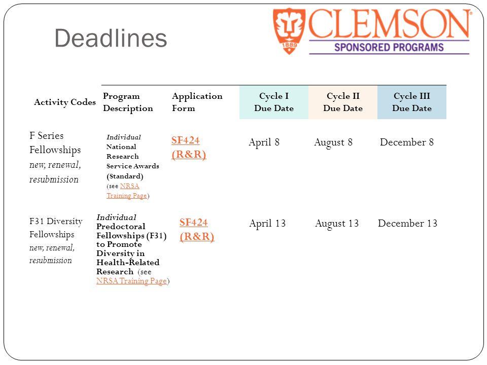 Deadlines Activity Codes Program Description Application Form Cycle I Due Date Cycle II Due Date Cycle III Due Date F Series Fellowships new, renewal,