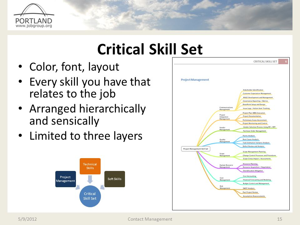 Critical Skill Set Color, font, layout Every skill you have that relates to the job Arranged hierarchically and sensically Limited to three layers 5/9/2012Contact Management15 Critical Skill Set Project Management Technical Skills Soft Skills