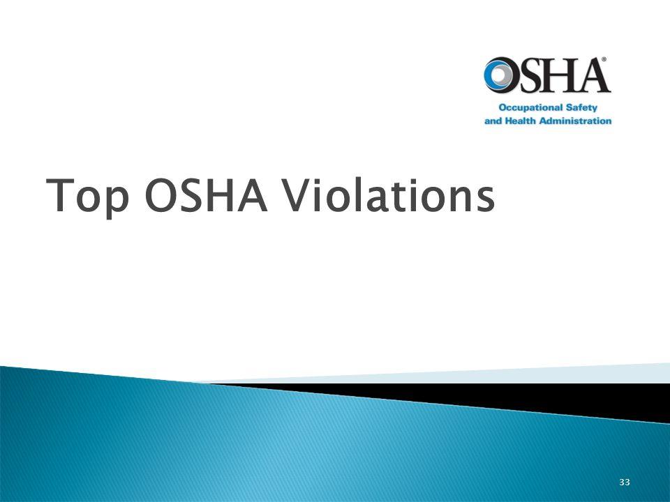 Top OSHA Violations 33