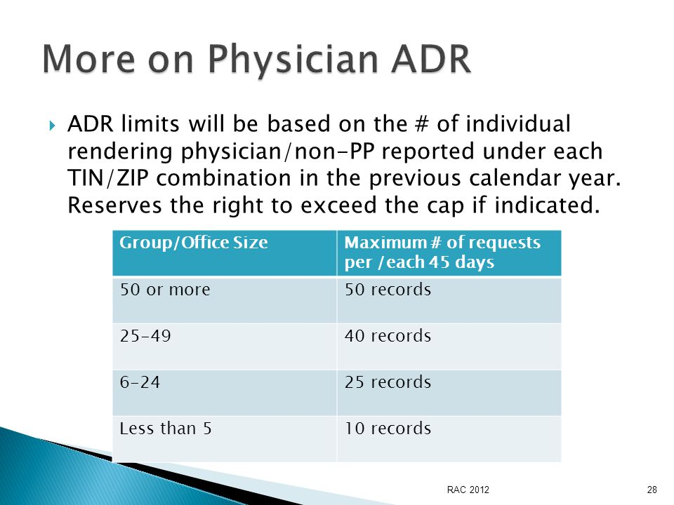  ADR limits will be based on the # of individual rendering physician/non-PP reported under each TIN/ZIP combination in the previous calendar year.