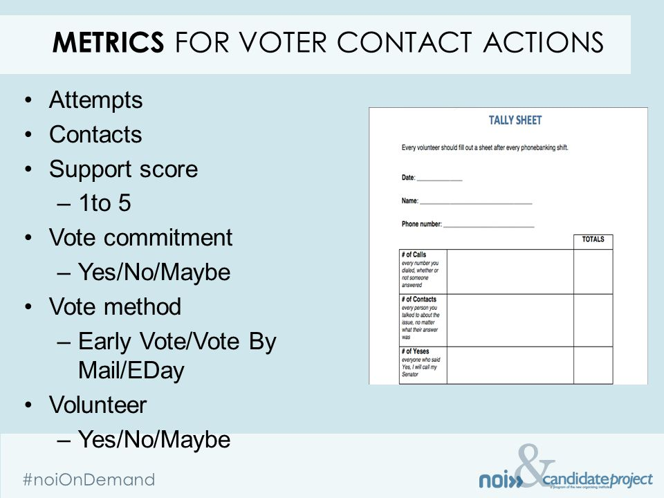 & #noiOnDemand Attempts Contacts Support score –1to 5 Vote commitment –Yes/No/Maybe Vote method –Early Vote/Vote By Mail/EDay Volunteer –Yes/No/Maybe METRICS FOR VOTER CONTACT ACTIONS