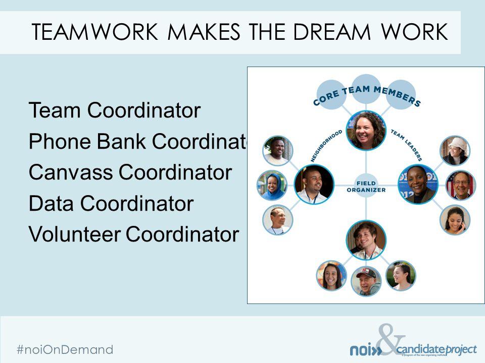 & #noiOnDemand Team Coordinator Phone Bank Coordinator Canvass Coordinator Data Coordinator Volunteer Coordinator TEAMWORK MAKES THE DREAM WORK