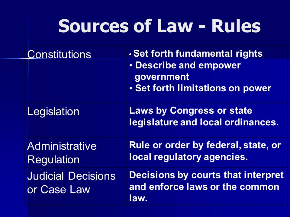 Constitutions Set forth fundamental rights Describe and empower government Set forth limitations on power Legislation Laws by Congress or state legislature and local ordinances.