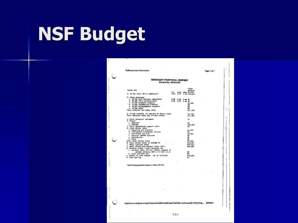 NSF Budget