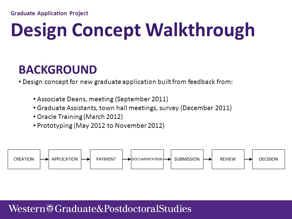 Graduate Application Project Design Concept Walkthrough REVIEW How will SGPS review applications.