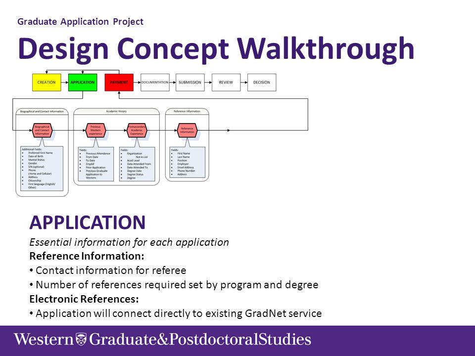 Graduate Application Project Design Concept Walkthrough APPLICATION Essential information for each application Reference Information: Contact informat