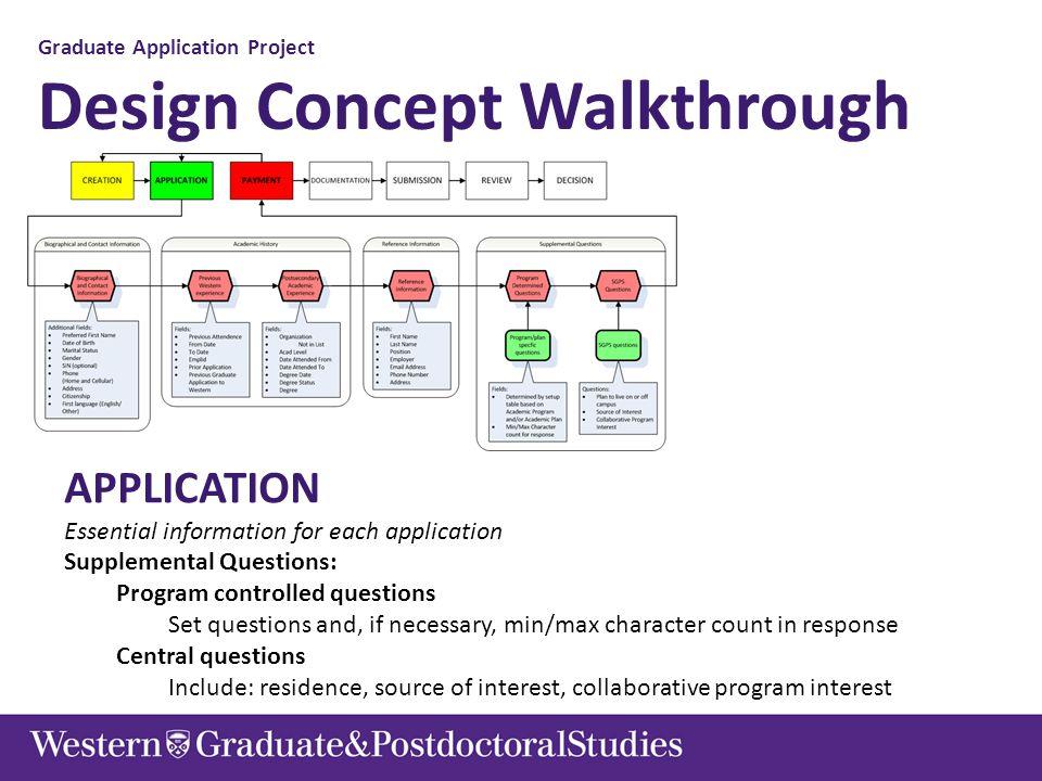Graduate Application Project Design Concept Walkthrough APPLICATION Essential information for each application Supplemental Questions: Program control