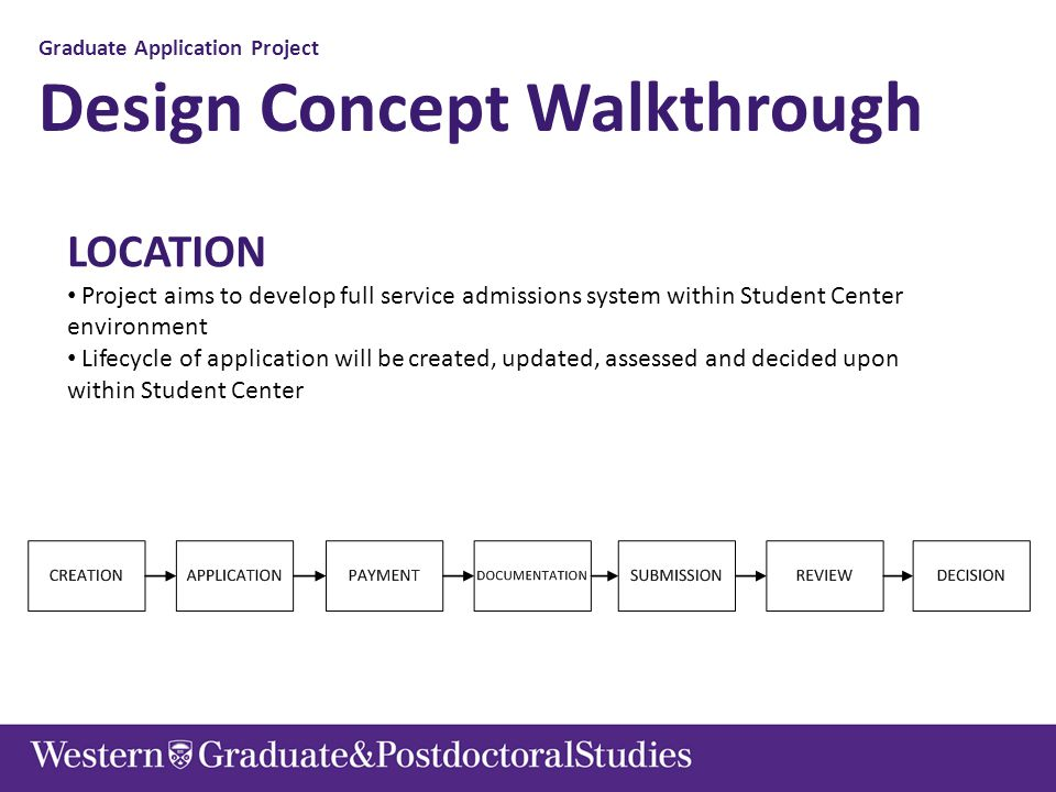 Graduate Application Project Design Concept Walkthrough PAYMENT How can individuals pay for the application.