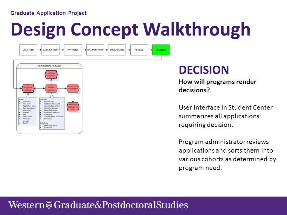 Graduate Application Project Design Concept Walkthrough DECISION How will programs render decisions? User interface in Student Center summarizes all a