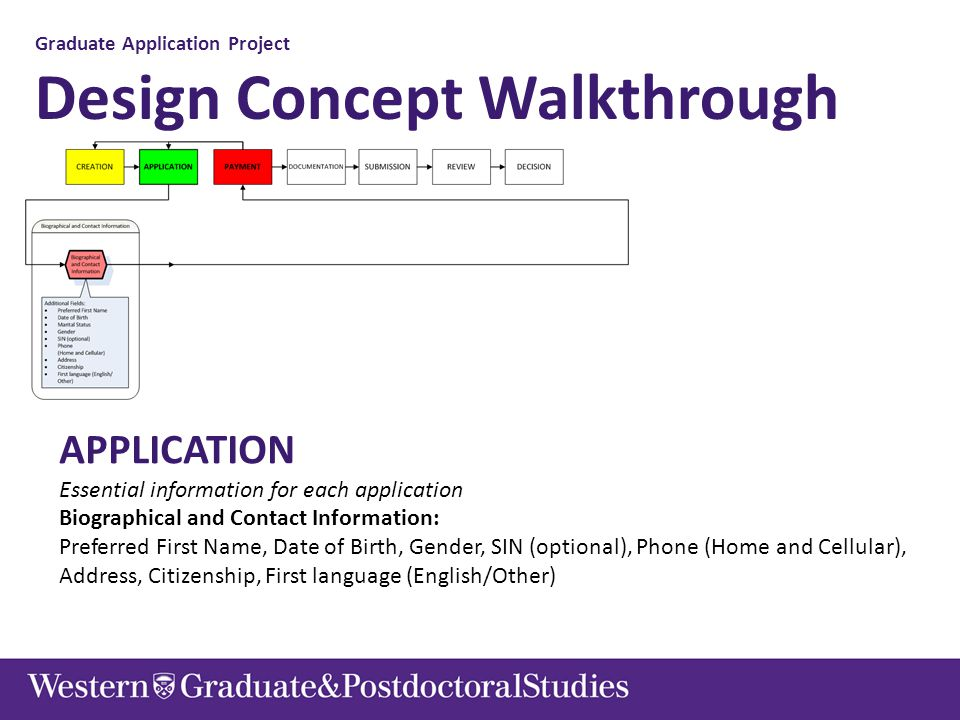 Graduate Application Project Design Concept Walkthrough APPLICATION Essential information for each application Academic History: Previous Western Experience Postsecondary Academic Experience