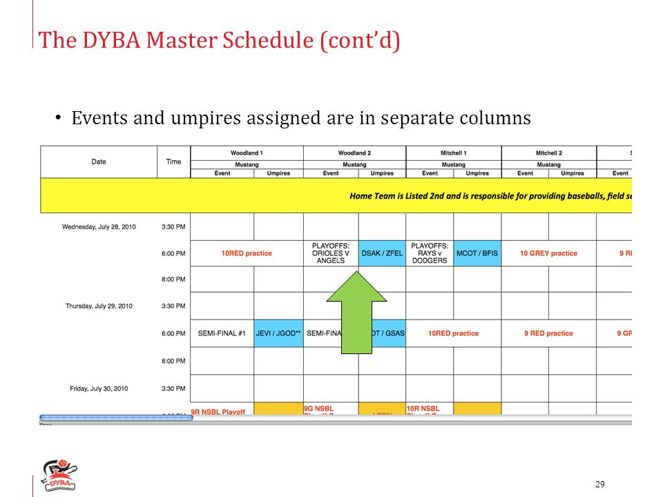 The DYBA Master Schedule (cont'd) Events and umpires assigned are in separate columns 29