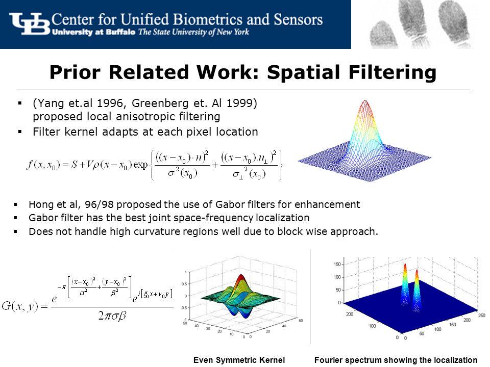 Prior Related Work: Spatial Filtering  (Yang et.al 1996, Greenberg et. Al 1999) proposed local anisotropic filtering  Filter kernel adapts at each p