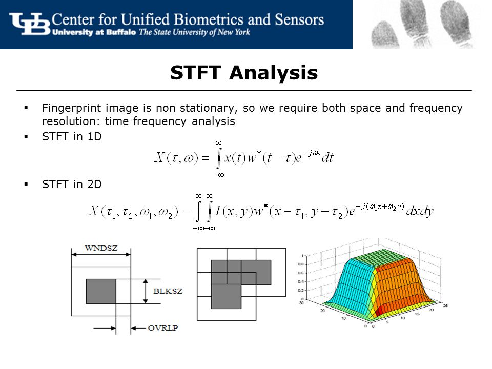 STFT Analysis  Fingerprint image is non stationary, so we require both space and frequency resolution: time frequency analysis  STFT in 1D  STFT in