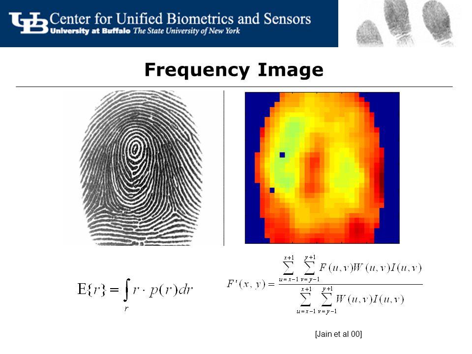 Frequency Image [Jain et al 00]