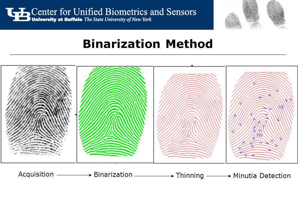 Binarization Method Binarization Thinning Minutia Detection Acquisition