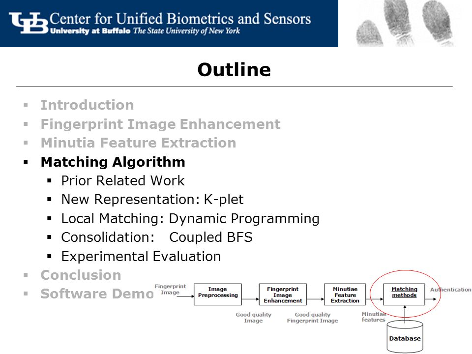 Outline  Introduction  Fingerprint Image Enhancement  Minutia Feature Extraction  Matching Algorithm  Prior Related Work  New Representation: K-