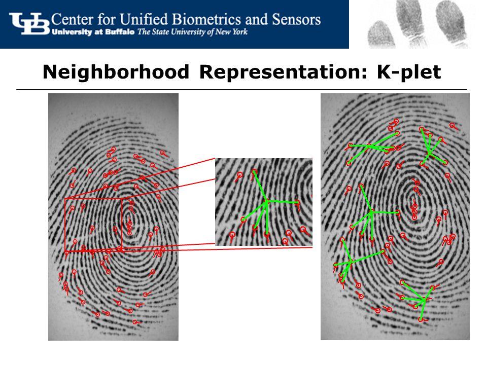 Neighborhood Representation: K-plet