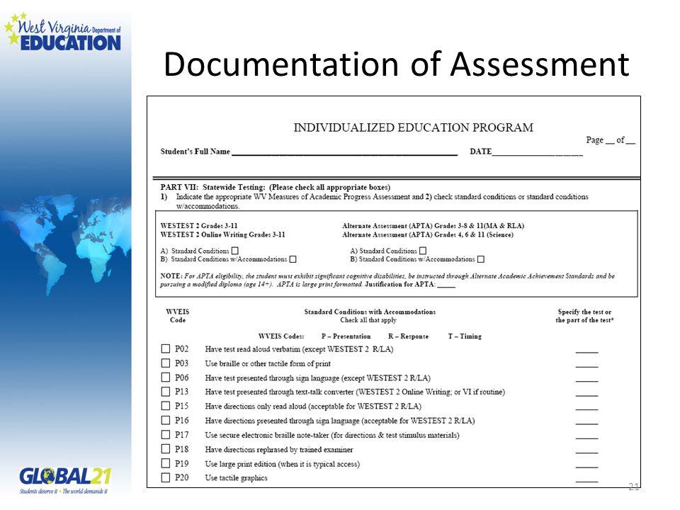 Documentation of Assessment 21