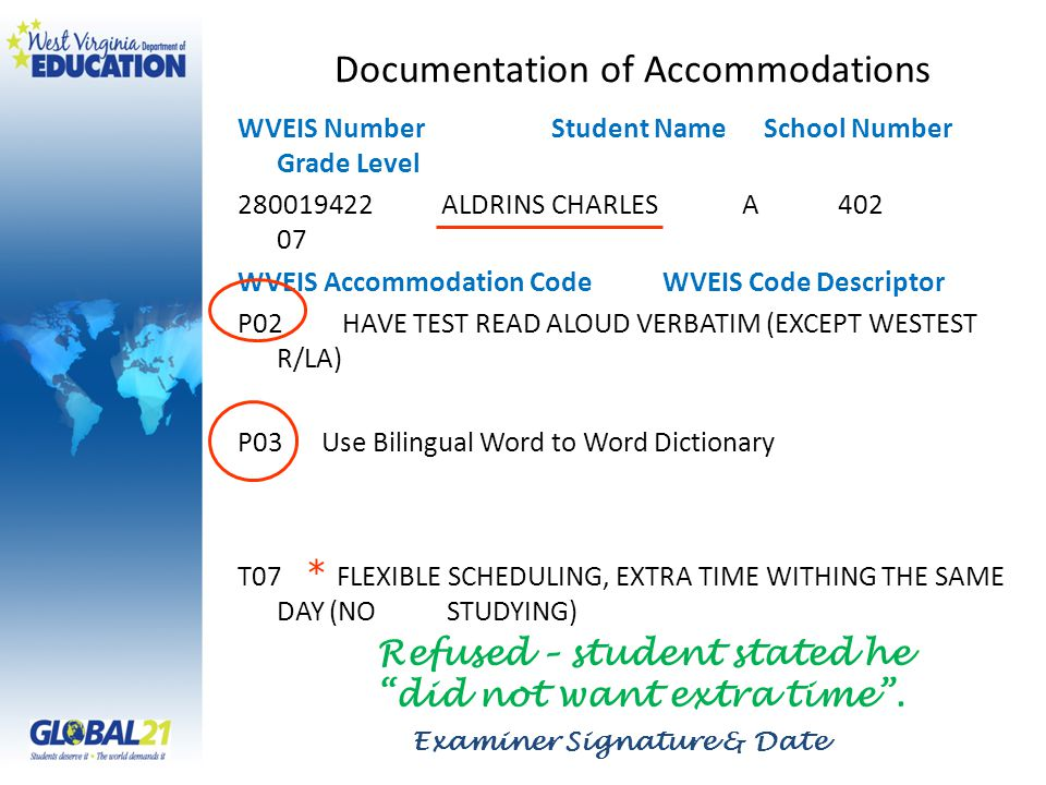 Documentation of Accommodations WVEIS NumberStudent Name School Number Grade Level 280019422 ALDRINS CHARLES A 402 07 WVEIS Accommodation Code WVEIS Code Descriptor P02 HAVE TEST READ ALOUD VERBATIM (EXCEPT WESTEST R/LA) P03 Use Bilingual Word to Word Dictionary T07 * FLEXIBLE SCHEDULING, EXTRA TIME WITHING THE SAME DAY (NO STUDYING) Refused – student stated he did not want extra time .