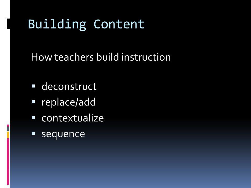 Building Content How teachers build instruction  deconstruct  replace/add  contextualize  sequence