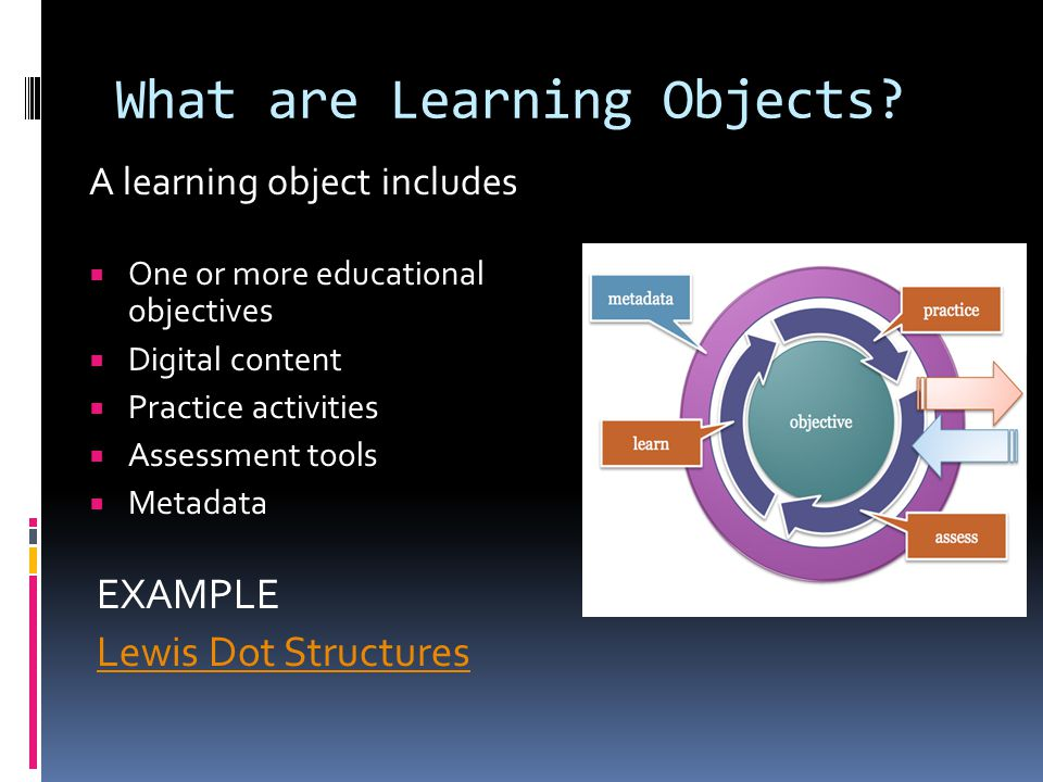 What are Learning Objects.