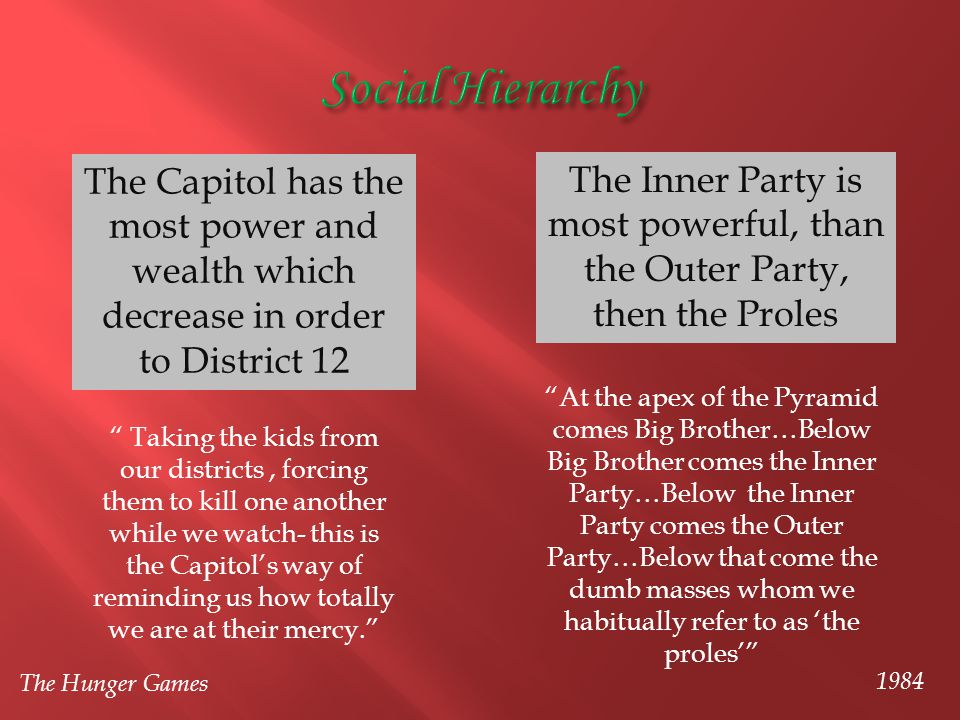 The Hunger Games 1984 The Capitol has the most power and wealth which decrease in order to District 12 The Inner Party is most powerful, than the Oute